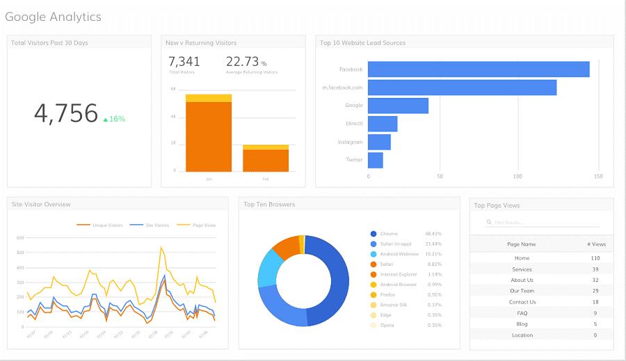 Huong-dan-su-dung-Google-Analytics-hieu-qua-3