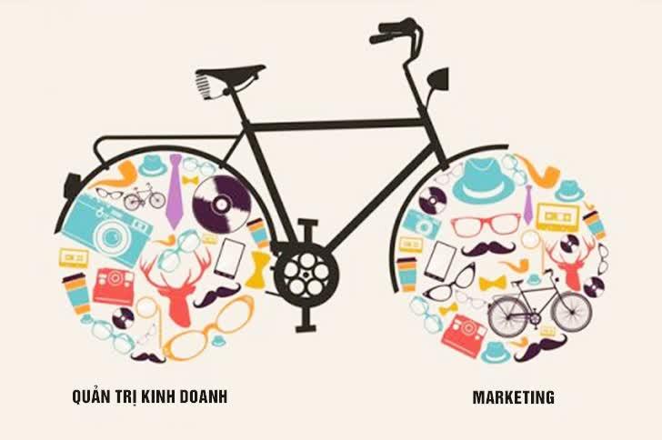 kinh-doanh-marketing