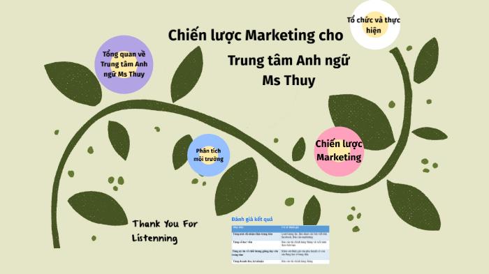 Marketing Offline trung tâm tiếng Anh